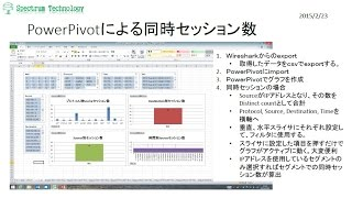 LAN上のパケットを可視化するツール(wireshark, powerpivot) 。LAN visualization tool using Wireshark and PowerPivot
