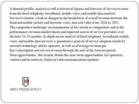 Malaysia Telecom Market Industry Analysis