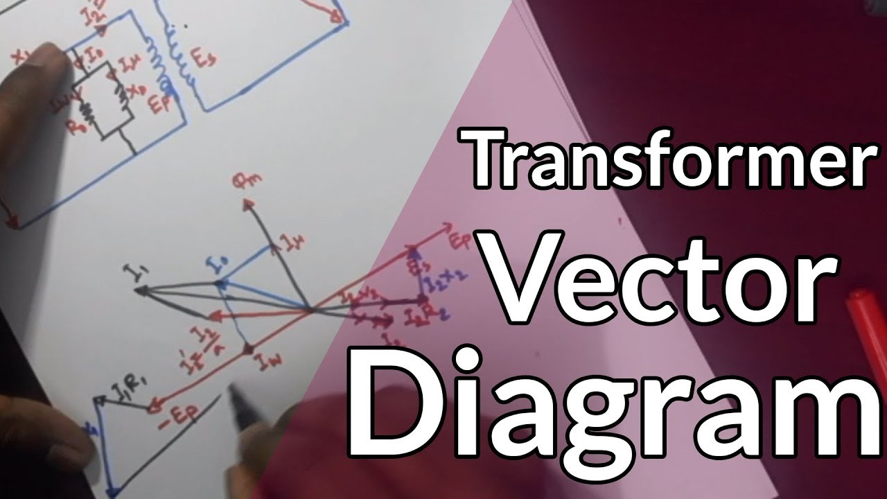 Vector diagram of transformer resistive capacitive and inductive vector diagram of transformer resistive capacitive and inductive load lec 05 by digital school ccuart Image collections