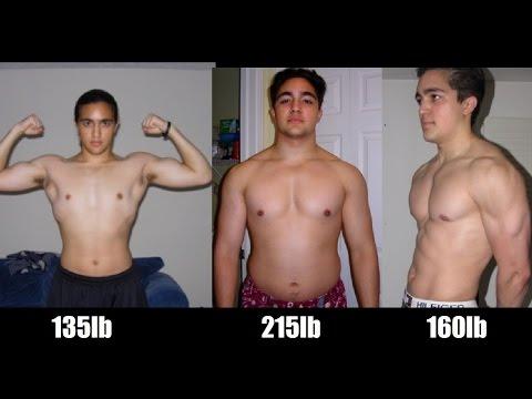 OMAR ISUF: My 1st Year Of Lifting Body Transformation