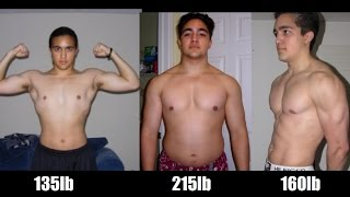 OMAR ISUF: My 1st Year of Lifting Body Transformation