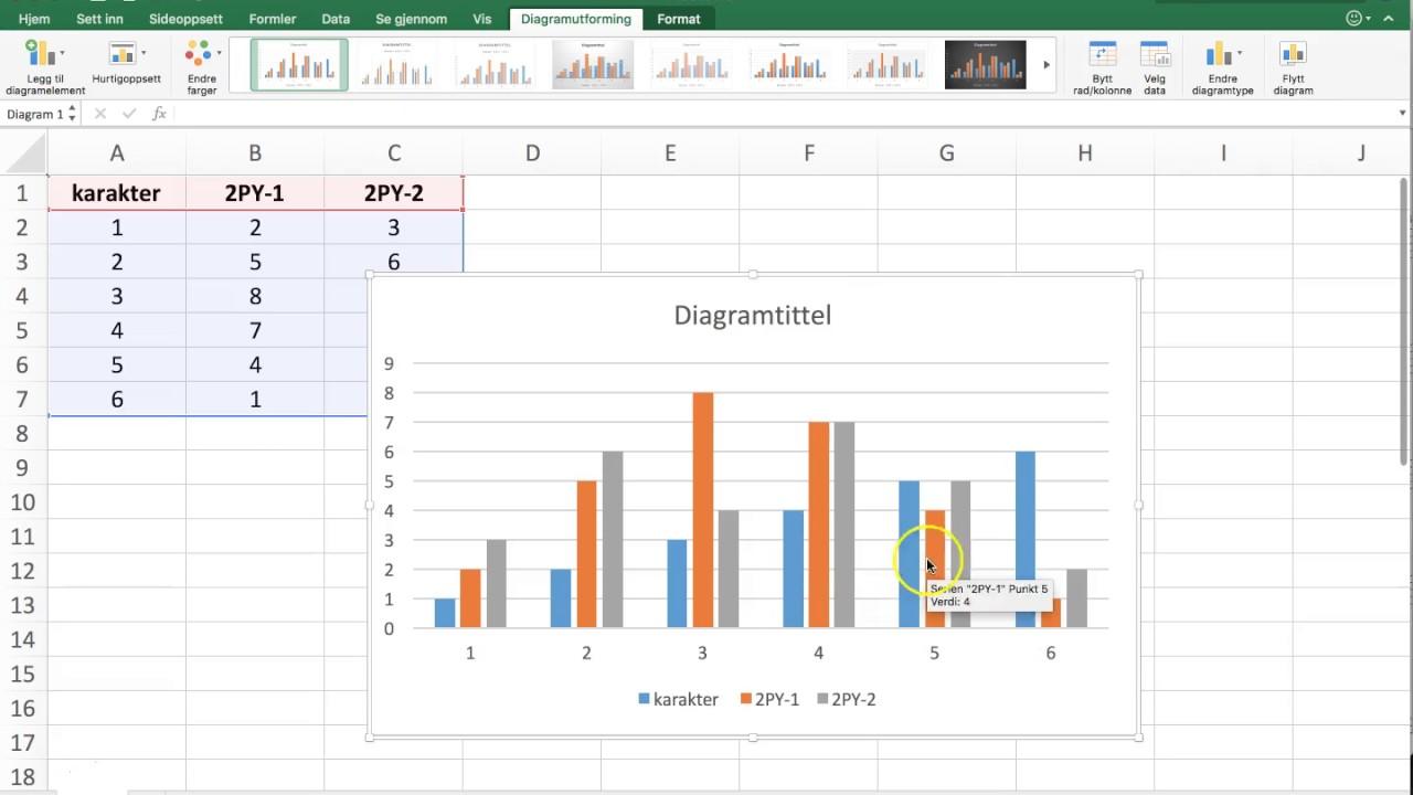 Digitale Diagrammer I Excel