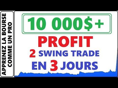 COMMENT FAIRE 10 000$ EN SWING TRADING SUR LES MARCHÉS OTC / PINK AVEC UN PETIT CAPITAL  $SING