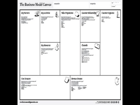 The Business Model Canvas - 9 Steps for Creating a Successful