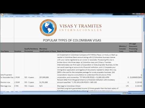 Colombia Visa Requirements - Educational Video
