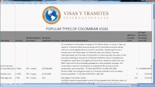 Colombia Visa Requirements - Educational Video(Please check our website for latest updates. The new visa law of 2013 is in effect and many requirements for visas have changed., 2012-05-29T01:20:04.000Z)