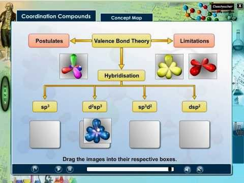 Valence Bond Theory - Part 1 | VBT Animation Video | Hybridization Lecture and Hybridization