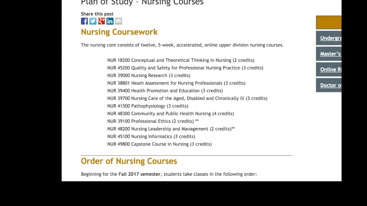 Capstone Course – College of Nursing