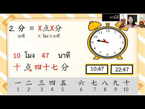 """การบอกเวลาภาษาจีน  """"点(โมง)、分(นาที)"""""""