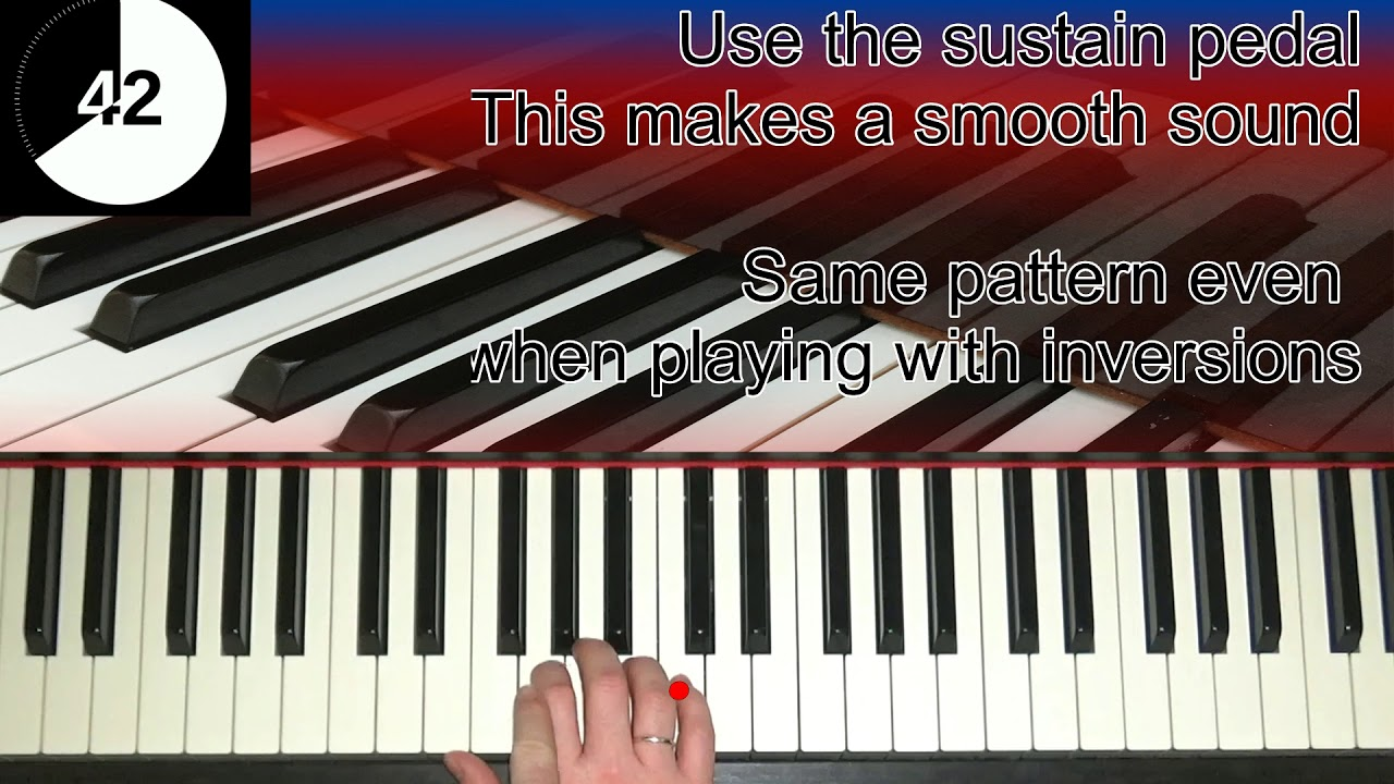 Two Minute Tip Piano Ballad Style Backing Using Chord Symbols