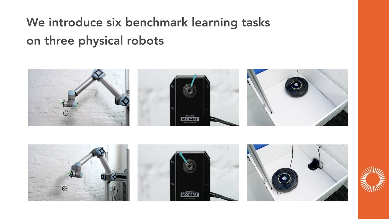 SenseAct: Talk at Conference on Robot Learning (CoRL) 2018