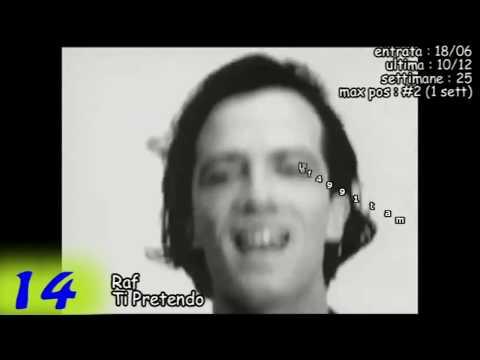 1989 - I 20 singoli più venduti in Italia