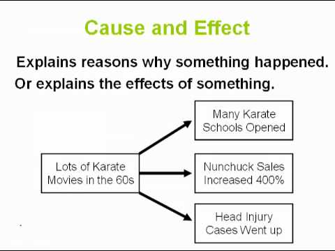 Cause Effect Essay Format. Cause And Effect Essay Outline Cause ...