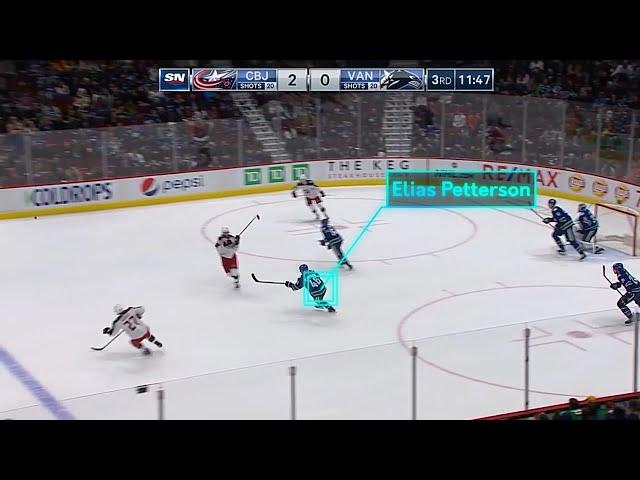 Elias Pettersson | Hockey Skating analysis