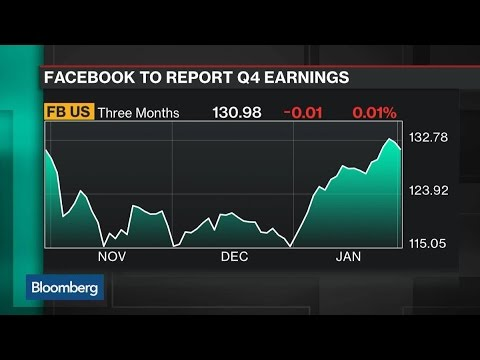 Snap's IPO, Facebook Earnings, Twitter's Growth