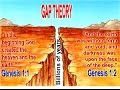 Jimmy Swaggart's Flawed Gap Theory.
