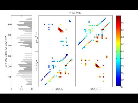 10 matlab 2D heatmap plot - YouTube