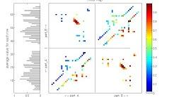gnuplot matrix heat map plot flipped - Free Music Download