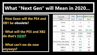 """What will make the PS5 and XBOX Two """"Next Gen,"""" and when will this gen Die?"""