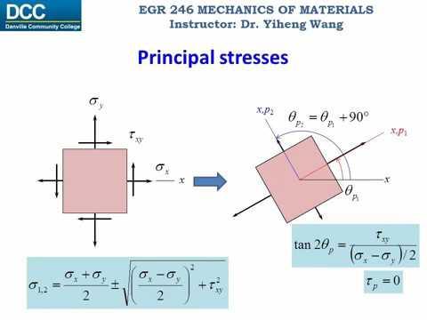 Principal Stresses and Maximum In Plane Shear Stress