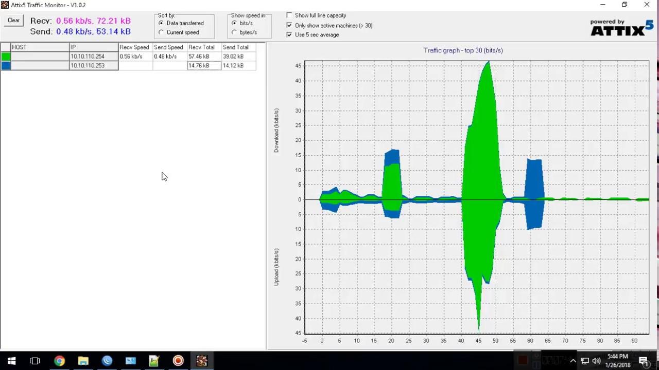 Mikrotik Realtime Monitoring Using Attix Traffic Monitor