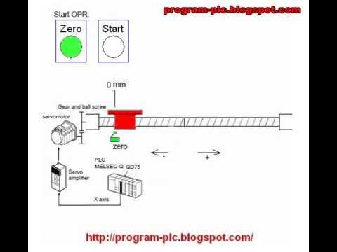 Wiring Diagram Plc Mitsubishi Venn Logic Problems Worksheets Programming : Servo Motor - Youtube