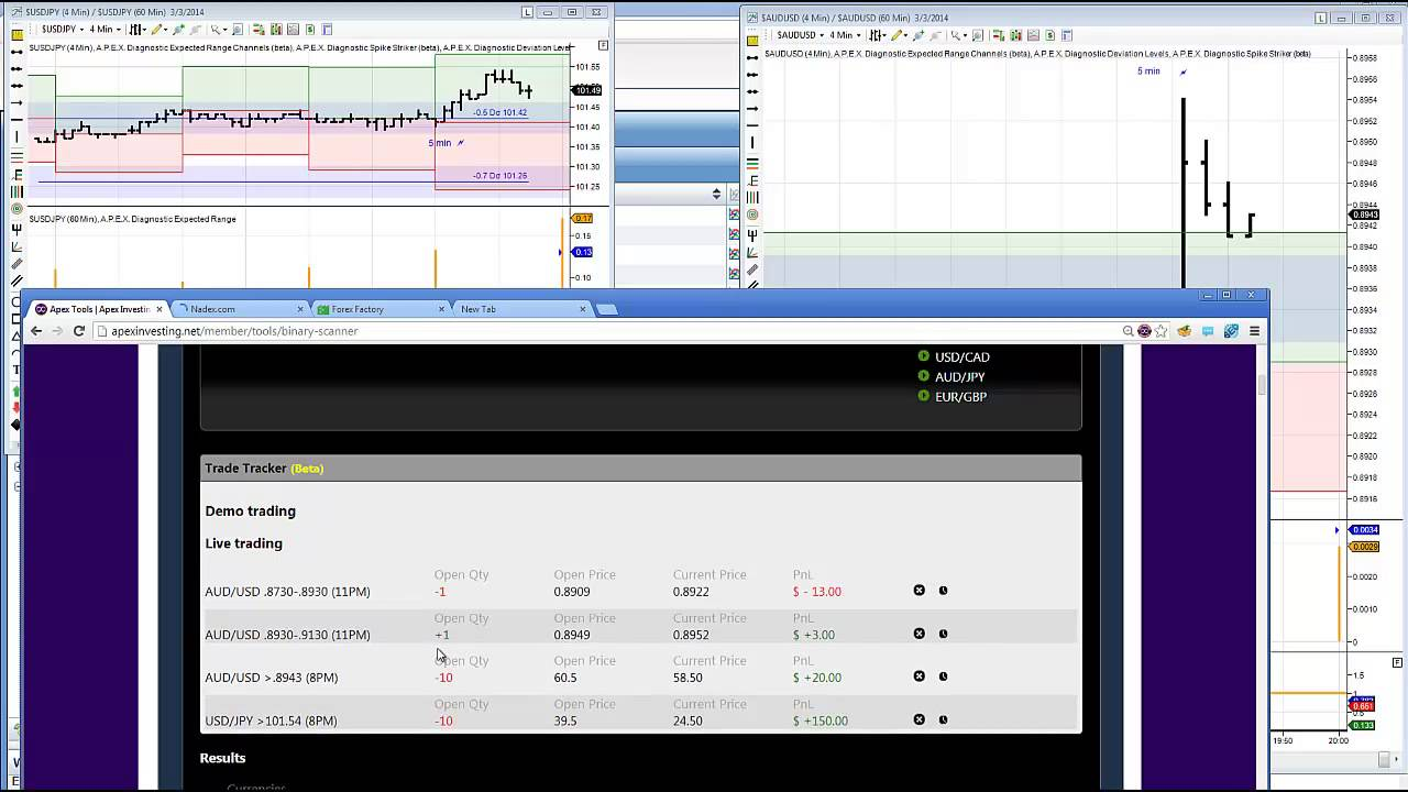 Nadex binary options time frames