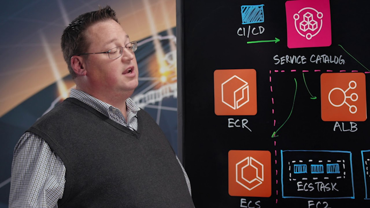 AQR: Using ECS to Provide Dev Teams Security & Authentication on a Scalable Container Platform