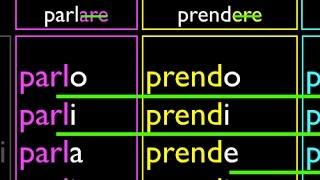 Italian Present Tense 1 Regular verbs
