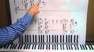 Night Moves Piano Lesson Bob Seger