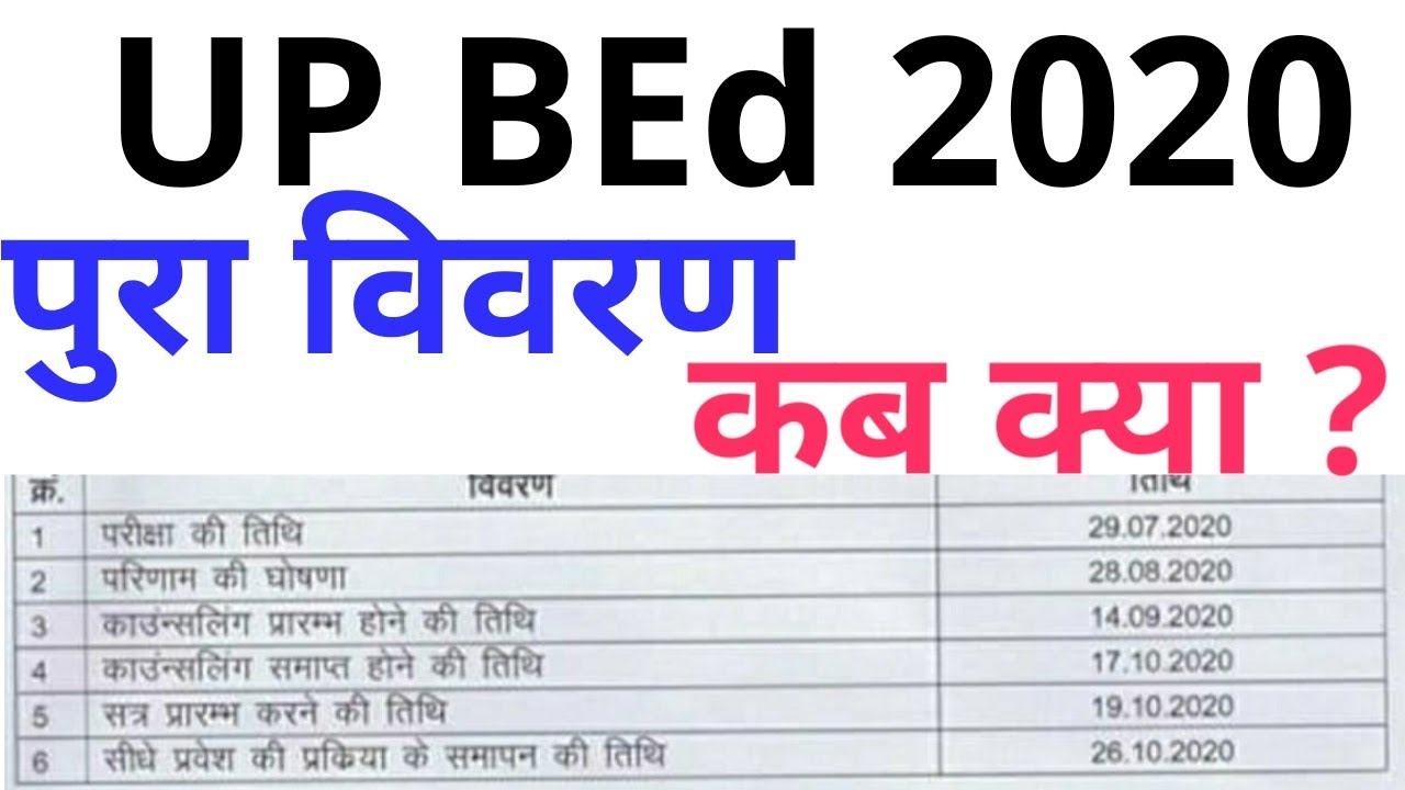 UP BEd Entrance Exam 2020 Update