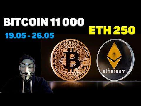 Bitcoin (BTC) и Ethereum (ETH) ПРОГНОЗ КУРСА - МАЙ 2020  - ПРОДОЛЖЕНИЕ РОСТА