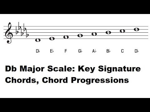 The Key Of Db Major D Flat Major Scale Key Signature Piano