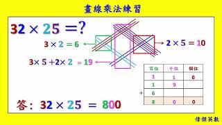 畫線乘法練習 (Multiplication by drawing lines)