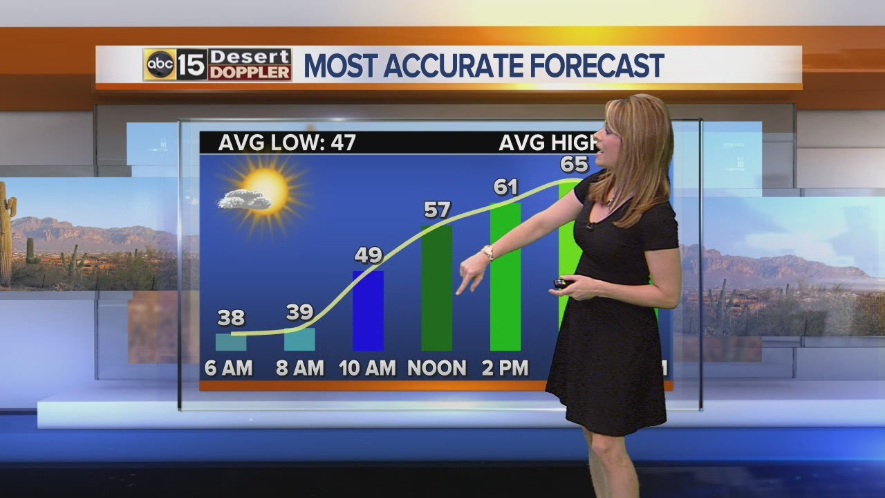 Download Amber Sullins' weather forecast, February 3, 2016.