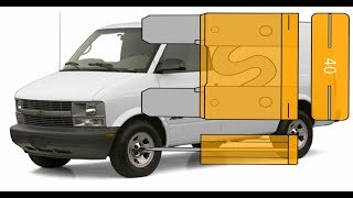 fuse box location on a 1996 - 2005 chevy astro  youtube