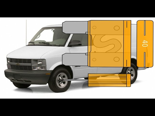 fuse box location on a 1995 - 2005 chevy astro - youtube  youtube