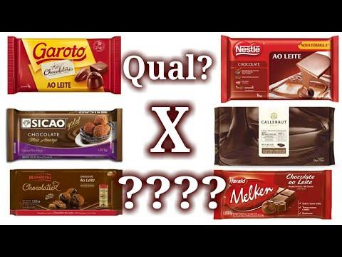 Qual Chocolate Usar Para Ovos De Páscoa Qual Marca é Melhor