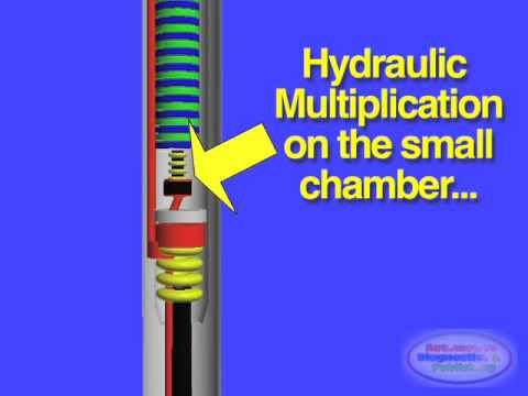 How Bosch Piezoelectric Diesel Injector Works