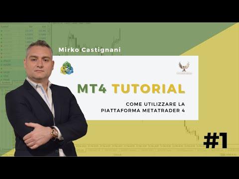 piattaforme broker