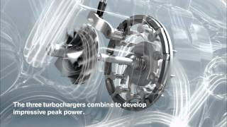 BMW tri-turbo diesel engine animation - M550d xDrive