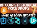 Bitcoin Price Still on Track to $100,000 Despite Recent Drop  BTC Crash NOT Due to Coronavirus