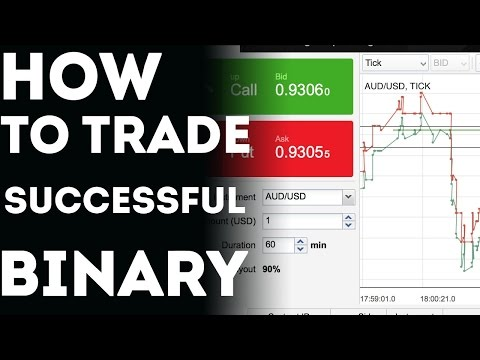How to Trade Binary Options and Forex Successfully