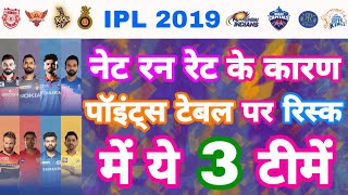 IPL 2019 List Of 3 Teams On Risk Of Net Run Rate On Points Table | My Cricket Production