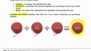 CIMA E1 - 8 Marketing, product life cycle