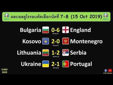 ผลบอลยูโรรอบคัดเลือก นัดที่7-8 : อังกฤษไล่ขยี้โหด ยูเครนอัดโปรตุเกส ฝรั่งเศสได้แค่เจ๊า(15 Oct 2019)