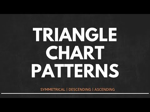 triangle-chart-pattern-trading-and-strategy-video-guide