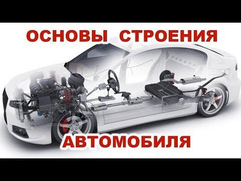 Как работает двигатель автомобиля для чайника