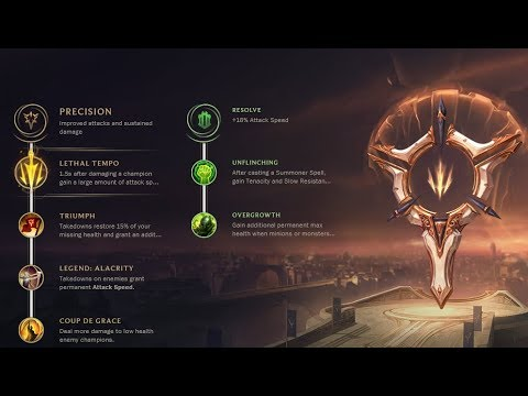 League Of Legends Master Yi Build Season