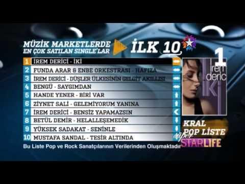 KRAL POP TOP 10 STAR LİFE KAMERALARINA YAKALANDI